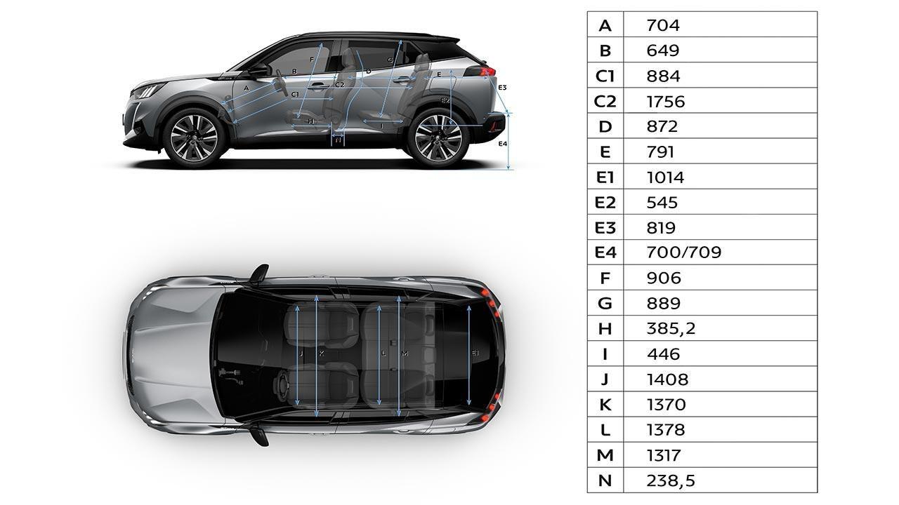 PEUGEOT 2008 SUV Dimensions | Interior