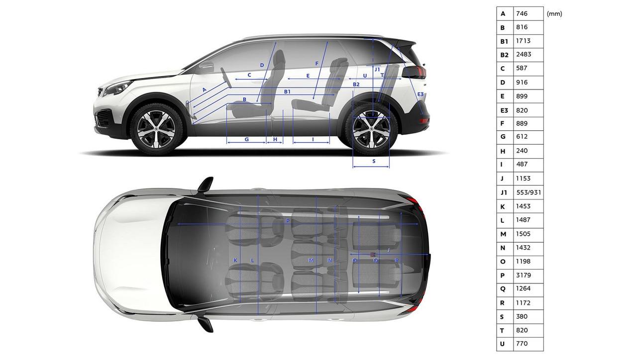 PEUGEOT 5008 SUV interior dimensions