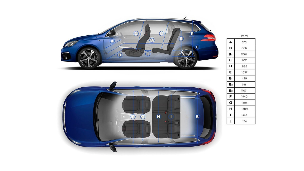 PEUGEOT 308 Touring interior dimensions